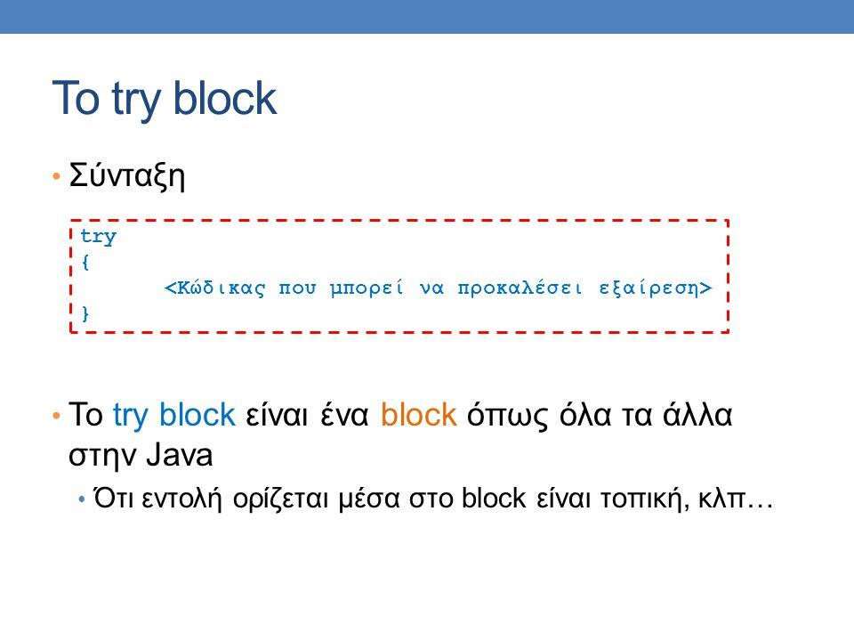 Το try block Σύνταξη Το try block είναι ένα block όπως όλα τα άλλα στην Java Ότι εντολή ορίζεται μέσα στο block είναι τοπική, κλπ… try { }