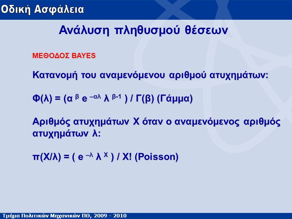Τμήμα Πολιτικών Μηχανικών ΠΘ, 2009 - 2010 Ανάλυση πληθυσμού θέσεων ΜΕΘΟΔΟΣ BAYES Κατανομή του αναμενόμενου αριθμού ατυχημάτων: Φ(λ) = (α β e –αλ λ β-1
