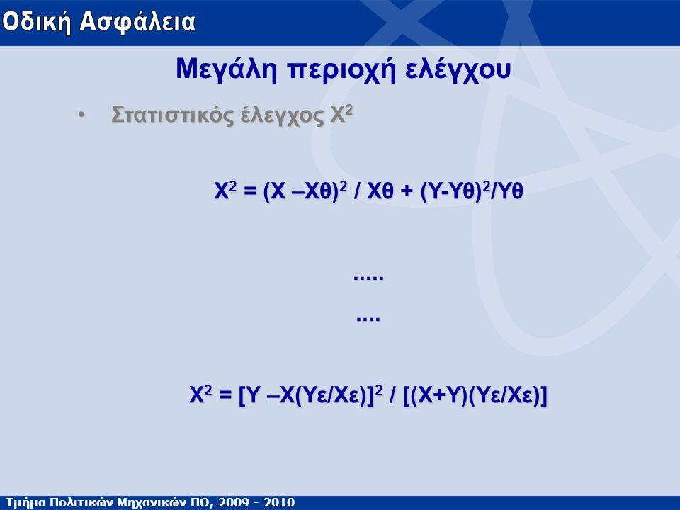 Τμήμα Πολιτικών Μηχανικών ΠΘ, 2009 - 2010 Μεγάλη περιοχή ελέγχου Στατιστικός έλεγχος Χ 2Στατιστικός έλεγχος Χ 2 Χ 2 = (X –Χθ) 2 / Χθ + (Υ-Υθ) 2 /Υθ...