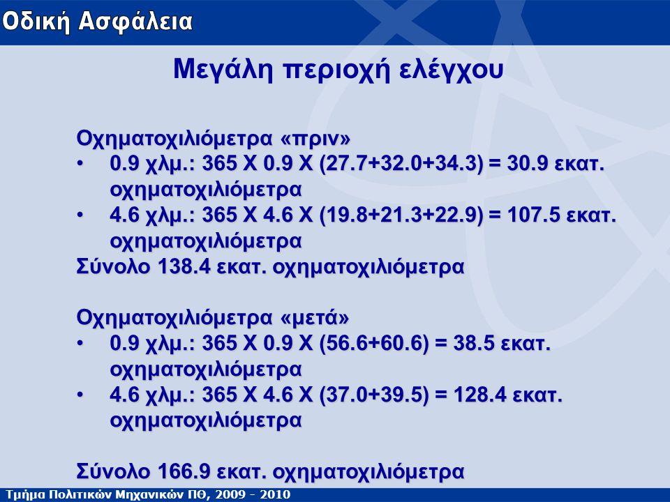 Τμήμα Πολιτικών Μηχανικών ΠΘ, 2009 - 2010 Μεγάλη περιοχή ελέγχου Οχηματοχιλιόμετρα «πριν» 0.9 χλμ.: 365 Χ 0.9 Χ (27.7+32.0+34.3) = 30.9 εκατ. οχηματοχ