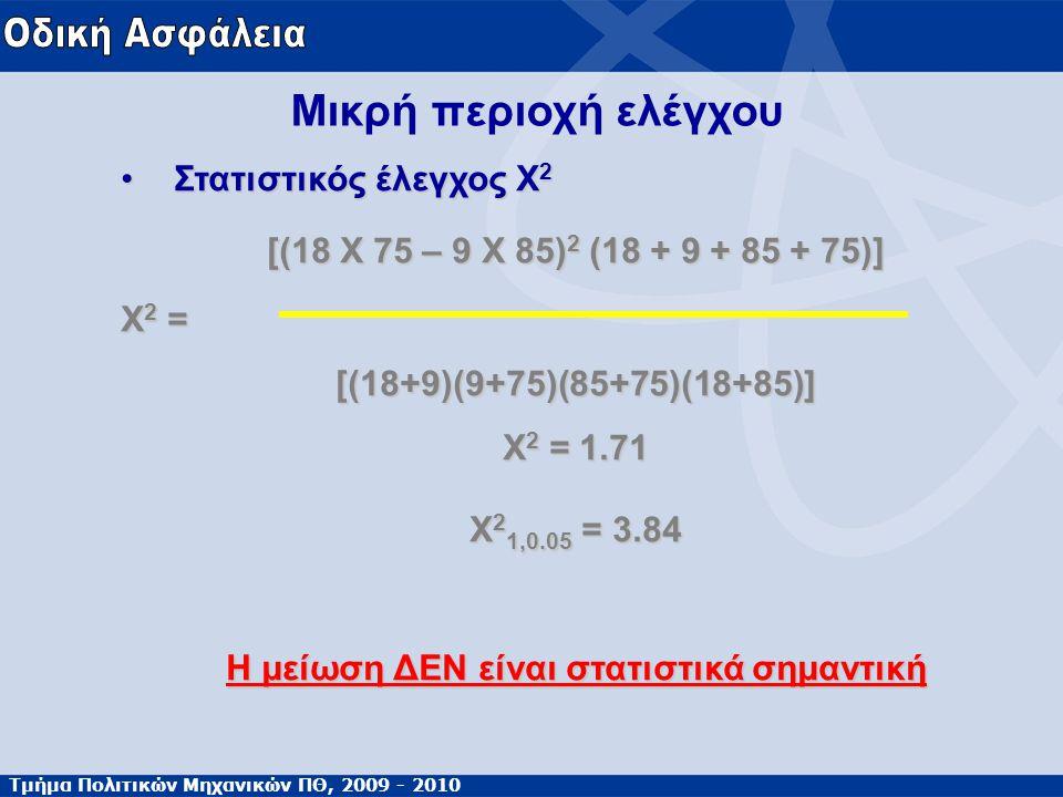 Τμήμα Πολιτικών Μηχανικών ΠΘ, 2009 - 2010 Μικρή περιοχή ελέγχου Στατιστικός έλεγχος Χ 2Στατιστικός έλεγχος Χ 2 [(18 Χ 75 – 9 Χ 85) 2 (18 + 9 + 85 + 75