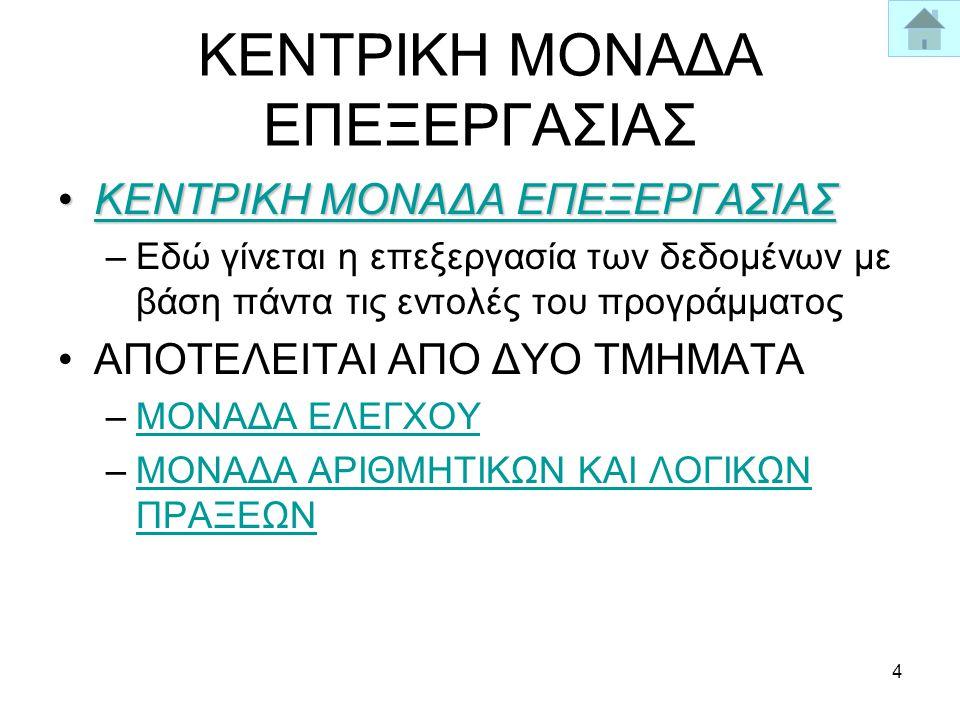34 ΜΟΝΑΔΕΣ ΕΞΟΔΟΥ