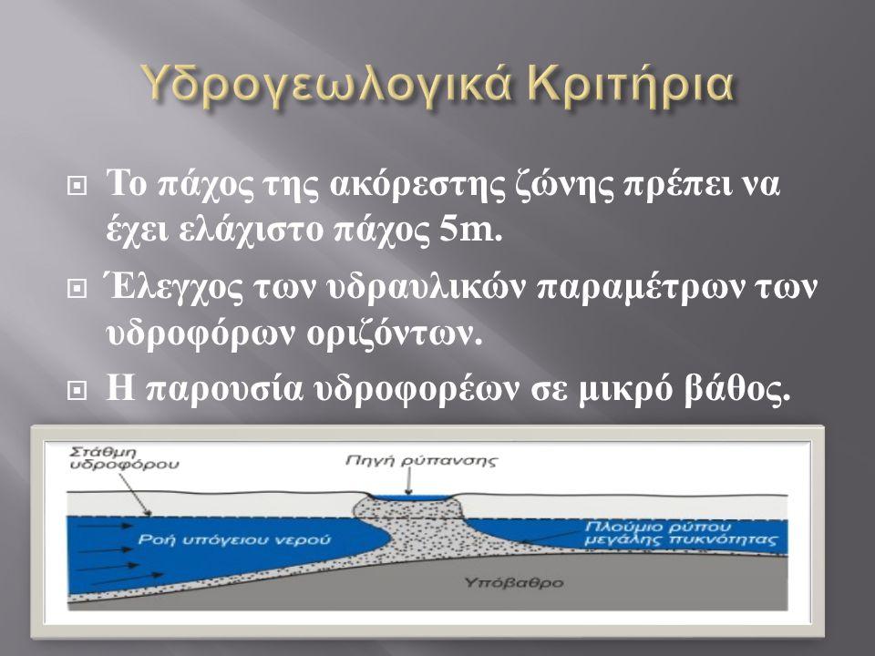  Το πάχος της ακόρεστης ζώνης πρέπει να έχει ελάχιστο πάχος 5m.  Έλεγχος των υδραυλικών παραμέτρων των υδροφόρων οριζόντων.  Η παρουσία υδροφορέων