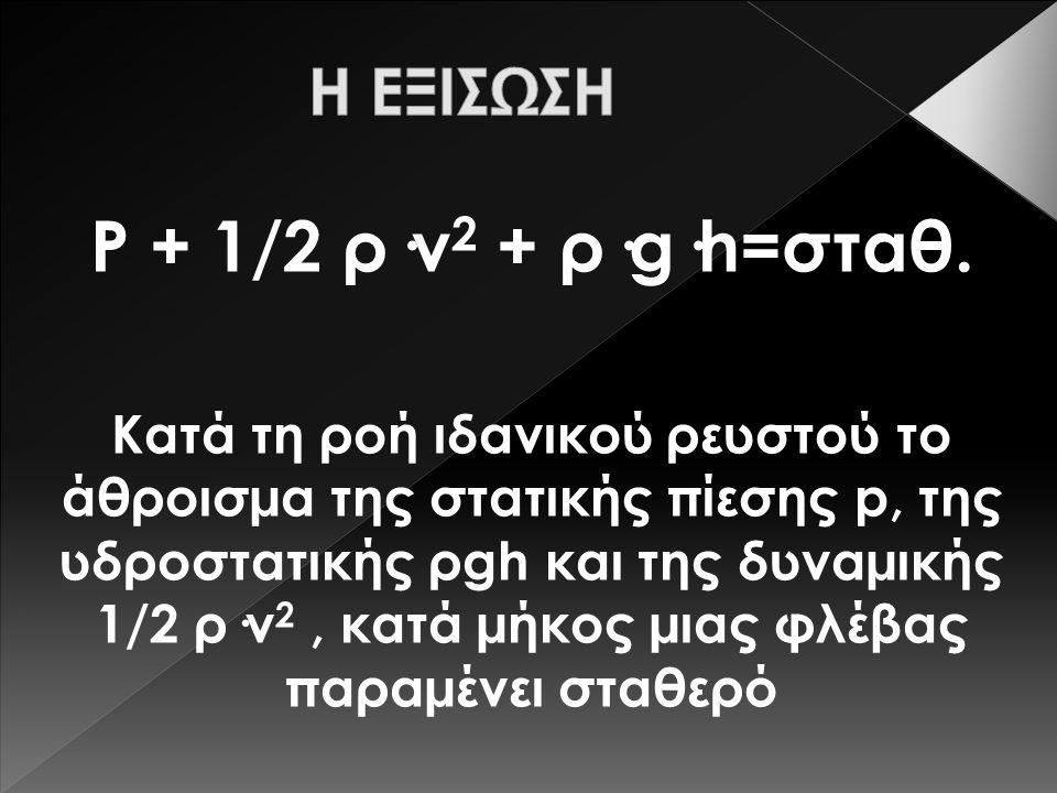 Ρ + 1/2 ρ·v 2 + ρ·g·h=σταθ. Κατά τη ροή ιδανικού ρευστού το άθροισµα της στατικής πίεσης p, της υδροστατικής ρgh και της δυναµικής 1/2 ρ·v 2, κατά µήκ