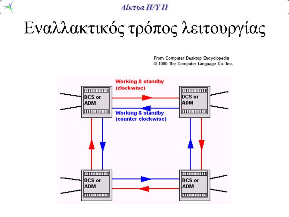 Δίκτυα Η/Υ ΙΙ Εναλλακτικός τρόπος λειτουργίας
