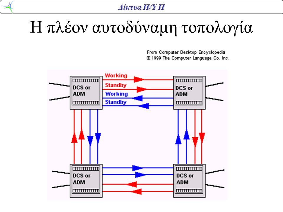 Δίκτυα Η/Υ ΙΙ Τα πλαίσια του SONET Βασικό πλαίσιο (frame) = 810bytes (125μsec) Μεταδίδονται 8.000 frames/sec Σύνολο 51,84Mbps = STS-1 STS-1 = Synchronous Transport Signal – 1