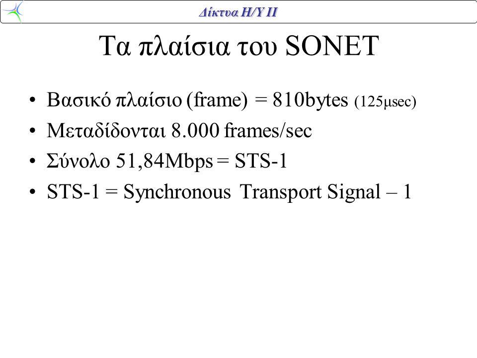 Δίκτυα Η/Υ ΙΙ Τα πλαίσια του SONET Βασικό πλαίσιο (frame) = 810bytes (125μsec) Μεταδίδονται 8.000 frames/sec Σύνολο 51,84Mbps = STS-1 STS-1 = Synchron
