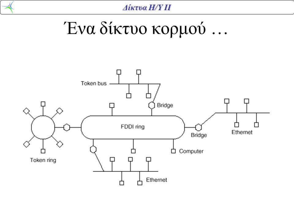 Δίκτυα Η/Υ ΙΙ Ένα δίκτυο κορμού …