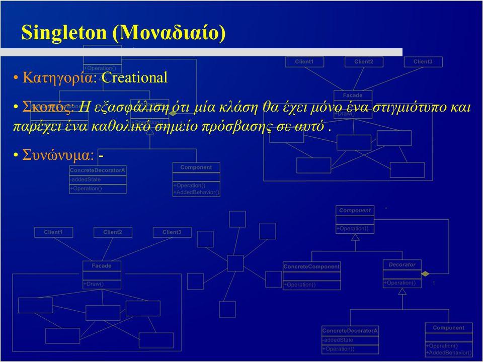 Singleton (Μοναδιαίο) Κατηγορία: Creational Σκοπός: Η εξασφάλιση ότι μία κλάση θα έχει μόνο ένα στιγμιότυπο και παρέχει ένα καθολικό σημείο πρόσβασης σε αυτό.