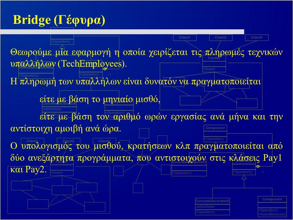 Bridge (Γέφυρα) Θεωρούμε μία εφαρμογή η οποία χειρίζεται τις πληρωμές τεχνικών υπαλλήλων (TechEmployees).