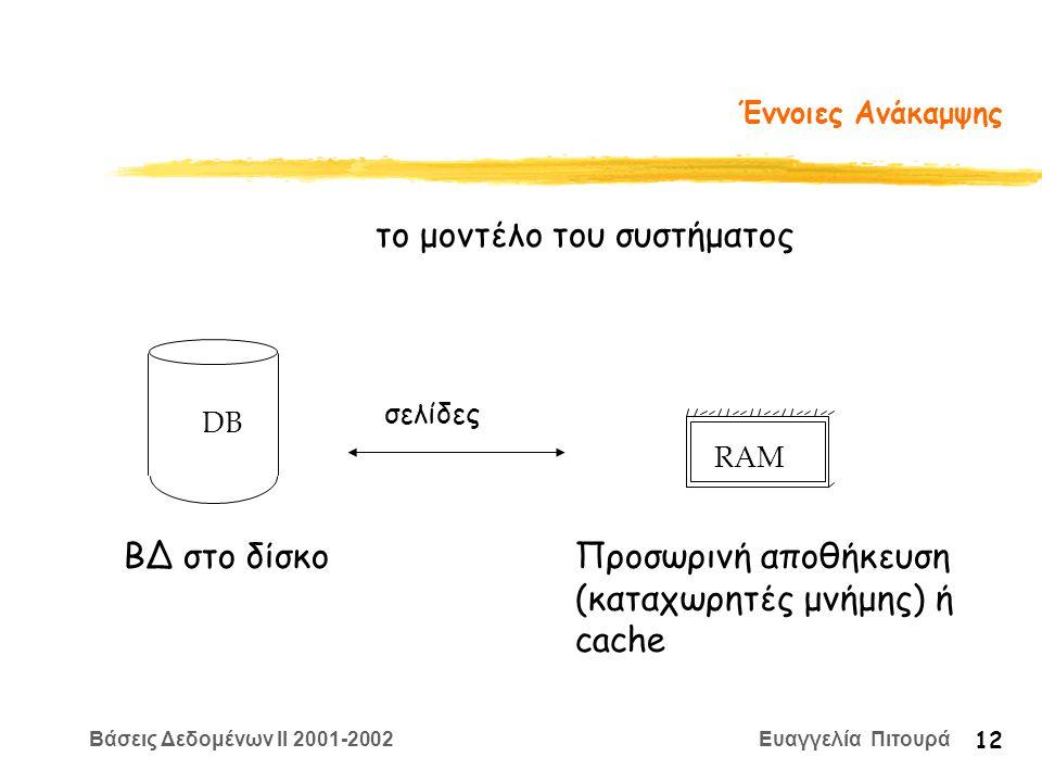 Βάσεις Δεδομένων II 2001-2002 Ευαγγελία Πιτουρά 12 Έννοιες Ανάκαμψης DB ΒΔ στο δίσκο RAM Προσωρινή αποθήκευση (καταχωρητές μνήμης) ή cache σελίδες το μοντέλο του συστήματος