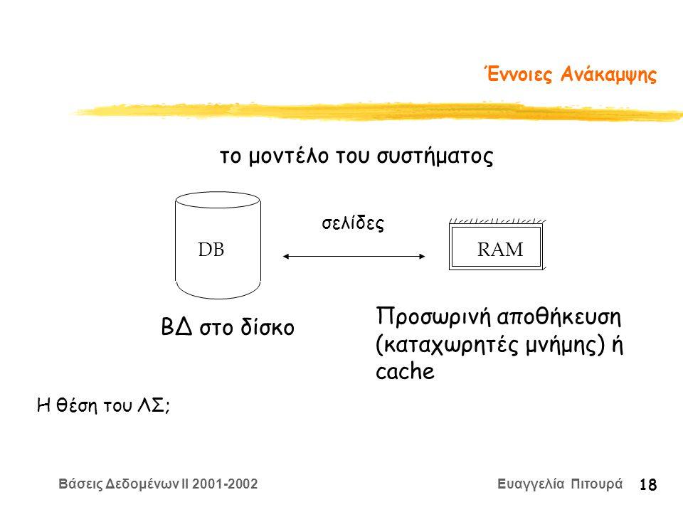 Βάσεις Δεδομένων II 2001-2002 Ευαγγελία Πιτουρά 18 Έννοιες Ανάκαμψης DB ΒΔ στο δίσκο RAM Προσωρινή αποθήκευση (καταχωρητές μνήμης) ή cache σελίδες το μοντέλο του συστήματος Η θέση του ΛΣ;