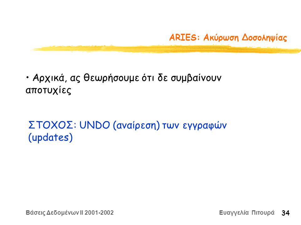 Βάσεις Δεδομένων II 2001-2002 Ευαγγελία Πιτουρά 34 ARIES: Aκύρωση Δοσοληψίας Αρχικά, ας θεωρήσουμε ότι δε συμβαίνουν αποτυχίες ΣΤΟΧΟΣ: UNDO (αναίρεση) των εγγραφών (updates)