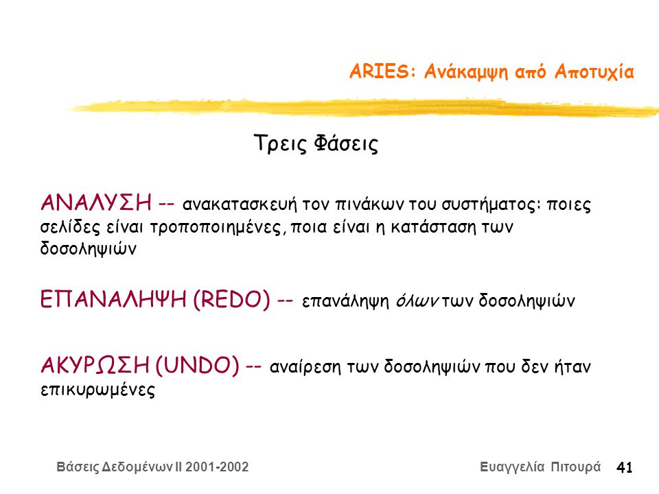 Βάσεις Δεδομένων II 2001-2002 Ευαγγελία Πιτουρά 41 ARIES: Ανάκαμψη από Αποτυχία Τρεις Φάσεις ΑΝΑΛΥΣΗ -- ανακατασκευή τον πινάκων του συστήματος: ποιες σελίδες είναι τροποποιημένες, ποια είναι η κατάσταση των δοσοληψιών ΕΠΑΝΑΛΗΨΗ (REDO) -- επανάληψη όλων των δοσοληψιών ΑΚΥΡΩΣΗ (UNDO) -- αναίρεση των δοσοληψιών που δεν ήταν επικυρωμένες