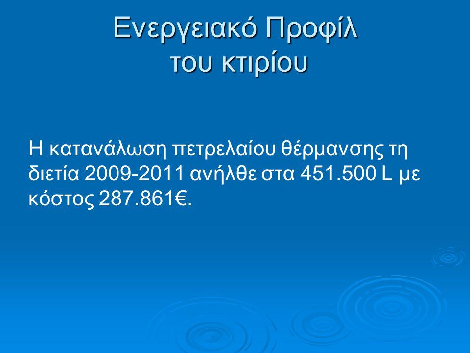 Ενεργειακό Προφίλ του κτιρίου Η κατανάλωση πετρελαίου θέρμανσης τη διετία 2009-2011 ανήλθε στα 451.500 L με κόστος 287.861€.