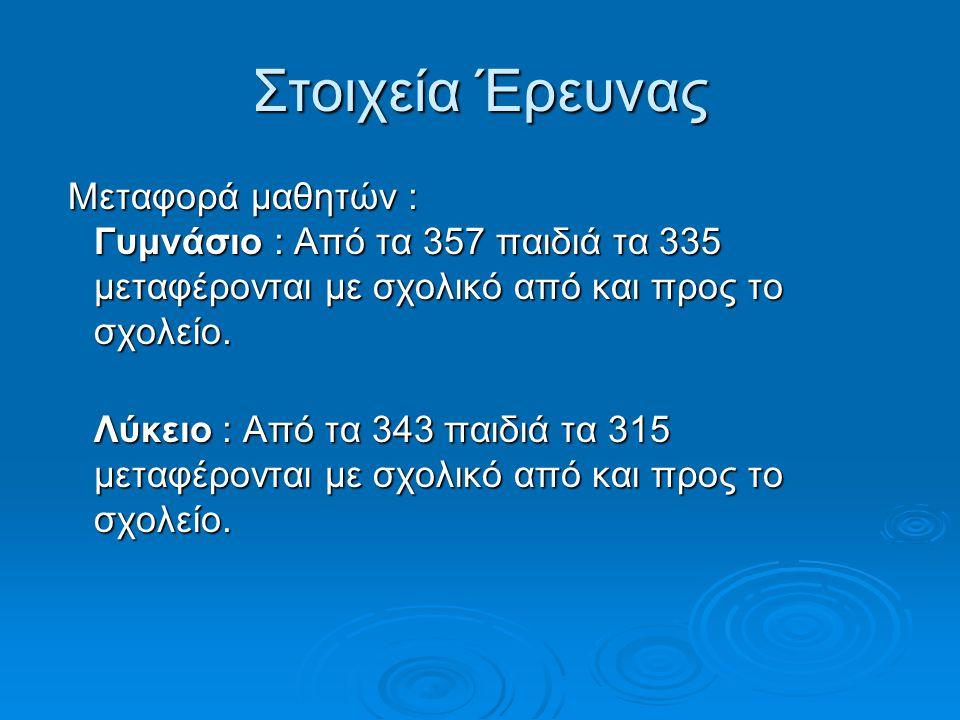 Στoιχεία Έρευνας Μεταφορά μαθητών : Γυμνάσιο : Από τα 357 παιδιά τα 335 μεταφέρονται με σχολικό από και προς το σχολείο.
