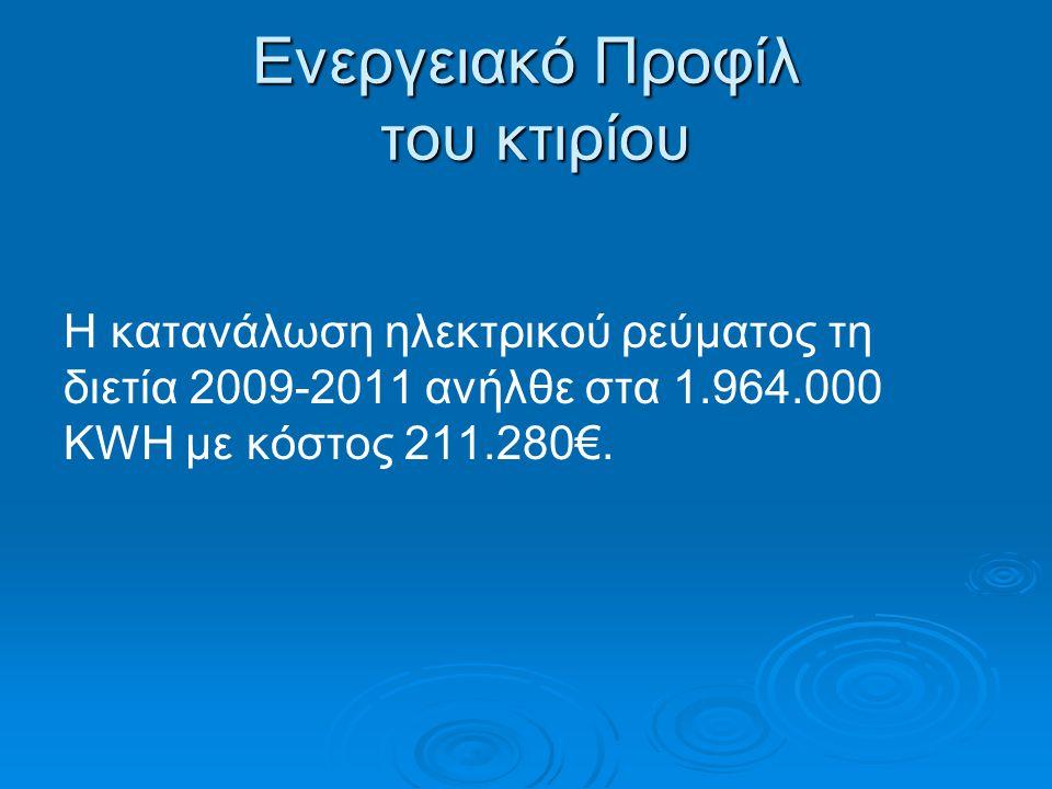 Ενεργειακό Προφίλ του κτιρίου Η κατανάλωση ηλεκτρικού ρεύματος τη διετία 2009-2011 ανήλθε στα 1.964.000 KWH με κόστος 211.280€.