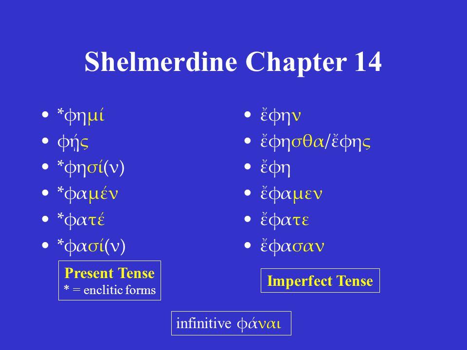 Shelmerdine Chapter 14 *φημί φῄς *φησί(ν) *φαμέν *φατέ *φασί(ν) ἔφην ἔφησθα/ἔφης ἔφη ἔφαμεν ἔφατε ἔφασαν Present Tense * = enclitic forms Imperfect Tense infinitive φάναι
