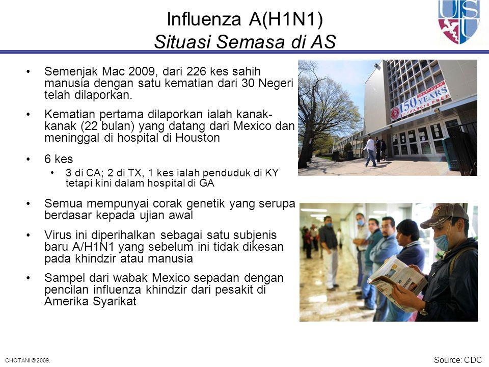 CHOTANI © 2009. Influenza A(H1N1) Situasi Semasa di AS Semenjak Mac 2009, dari 226 kes sahih manusia dengan satu kematian dari 30 Negeri telah dilapor