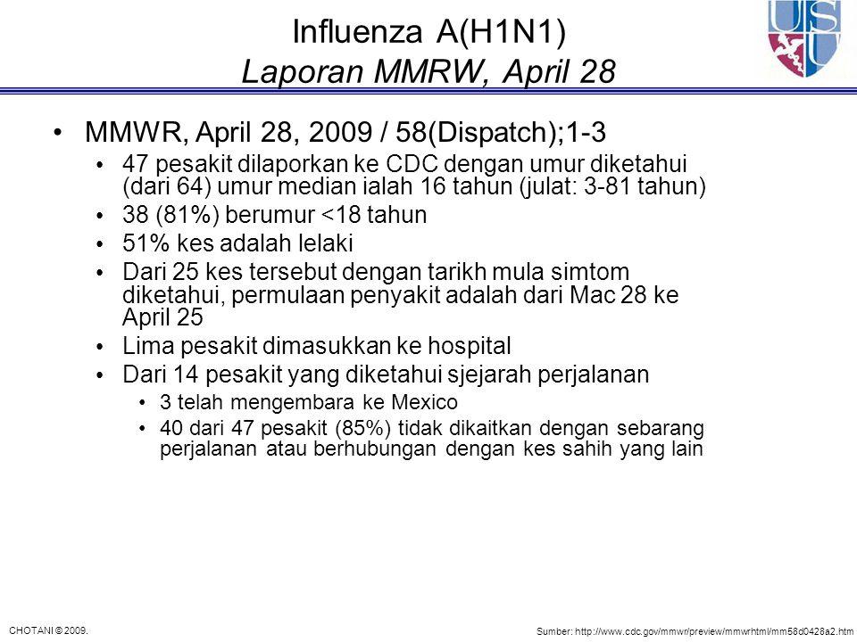 CHOTANI © 2009. Influenza A(H1N1) Laporan MMRW, April 28 MMWR, April 28, 2009 / 58(Dispatch);1-3 47 pesakit dilaporkan ke CDC dengan umur diketahui (d