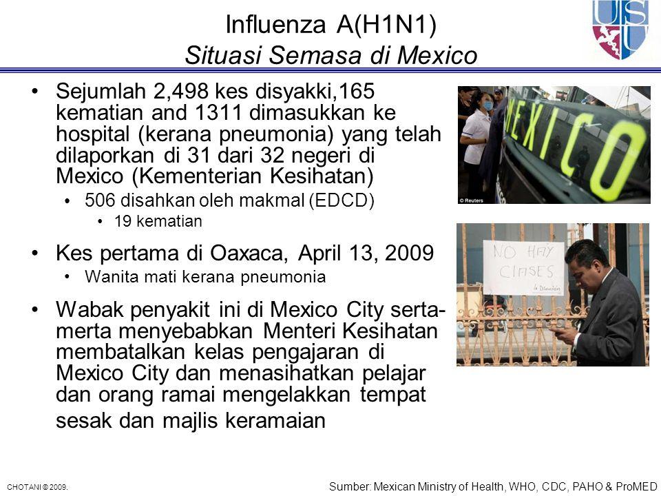 CHOTANI © 2009. Influenza A(H1N1) Situasi Semasa di Mexico Sejumlah 2,498 kes disyakki,165 kematian and 1311 dimasukkan ke hospital (kerana pneumonia)