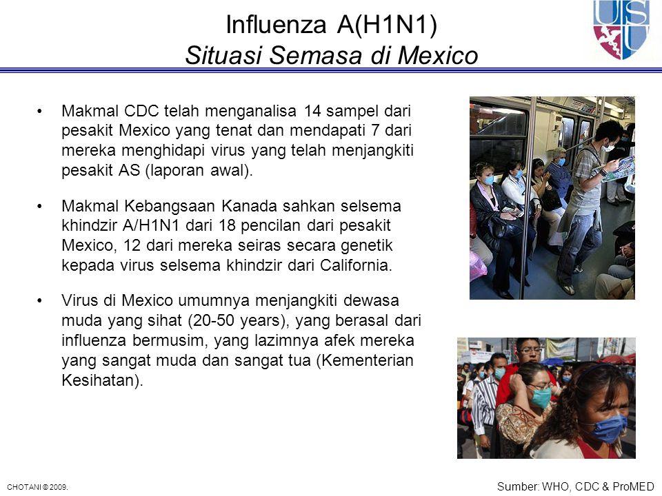 CHOTANI © 2009. Influenza A(H1N1) Situasi Semasa di Mexico Makmal CDC telah menganalisa 14 sampel dari pesakit Mexico yang tenat dan mendapati 7 dari