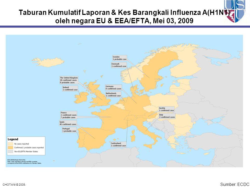 CHOTANI © 2009. Taburan Kumulatif Laporan & Kes Barangkali Influenza A(H1N1) oleh negara EU & EEA/EFTA, Mei 03, 2009 Sumber: ECDC