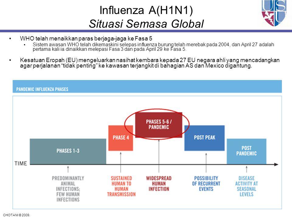 CHOTANI © 2009. Influenza A(H1N1) Situasi Semasa Global WHO telah menaikkan paras berjaga-jaga ke Fasa 5 Sistem awasan WHO telah dikemaskini selepas i