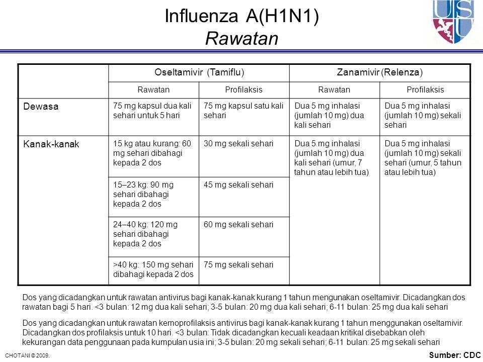 CHOTANI © 2009. Influenza A(H1N1) Rawatan Sumber: CDC Oseltamivir (Tamiflu)Zanamivir (Relenza) RawatanProfilaksisRawatanProfilaksis Dewasa 75 mg kapsu