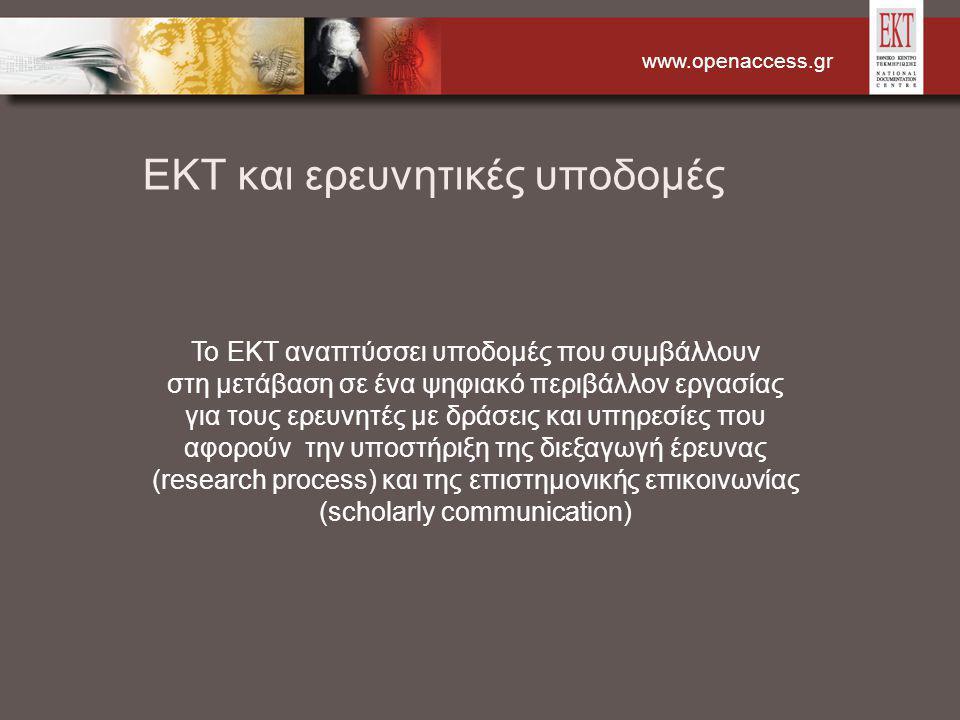 www.openaccess.gr ΕΚΤ και ερευνητικές υποδομές Το ΕΚΤ αναπτύσσει υποδομές που συμβάλλουν στη μετάβαση σε ένα ψηφιακό περιβάλλον εργασίας για τους ερευνητές με δράσεις και υπηρεσίες που αφορούν την υποστήριξη της διεξαγωγή έρευνας (research process) και της επιστημονικής επικοινωνίας (scholarly communication)