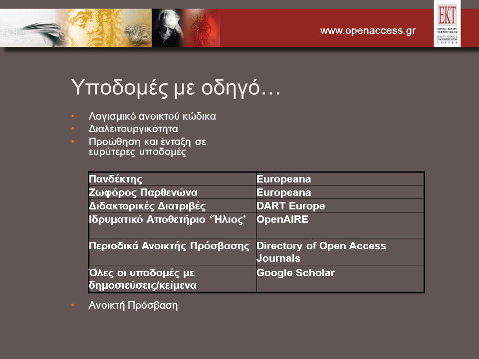 www.openaccess.gr Υποδομές με οδηγό… Λογισμικό ανοικτού κώδικα Διαλειτουργικότητα Προώθηση και ένταξη σε ευρύτερες υποδομές Ανοικτή Πρόσβαση ΠανδέκτηςEuropeana Ζωφόρος ΠαρθενώναEuropeana Διδακτορικές ΔιατριβέςDART Europe Ιδρυματικό Αποθετήριο 'Ήλιος'OpenAIRE Περιοδικά Ανοικτής ΠρόσβασηςDirectory of Open Access Journals Όλες οι υποδομές με δημοσιεύσεις/κείμενα Google Scholar