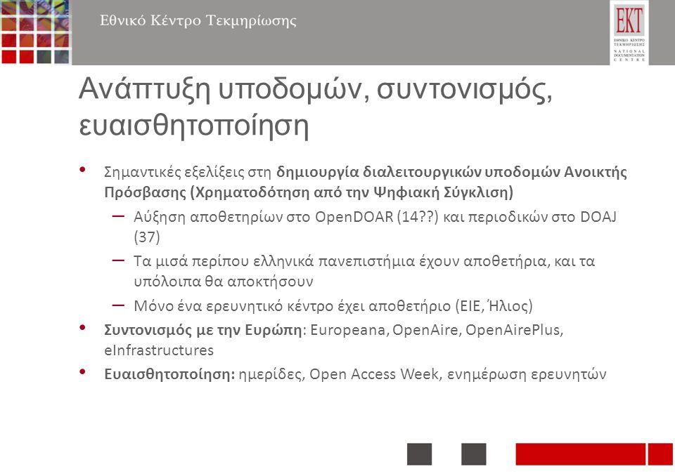 Ανάπτυξη υποδομών, συντονισμός, ευαισθητοποίηση Σημαντικές εξελίξεις στη δημιουργία διαλειτουργικών υποδομών Ανοικτής Πρόσβασης (Χρηματοδότηση από την Ψηφιακή Σύγκλιση) – Αύξηση αποθετηρίων στο OpenDOAR (14 ) και περιοδικών στο DOAJ (37) – Τα μισά περίπου ελληνικά πανεπιστήμια έχουν αποθετήρια, και τα υπόλοιπα θα αποκτήσουν – Μόνο ένα ερευνητικό κέντρο έχει αποθετήριο (ΕΙΕ, Ήλιος) Συντονισμός με την Ευρώπη: Europeana, OpenAire, OpenAirePlus, eInfrastructures Ευαισθητοποίηση: ημερίδες, Open Access Week, ενημέρωση ερευνητών