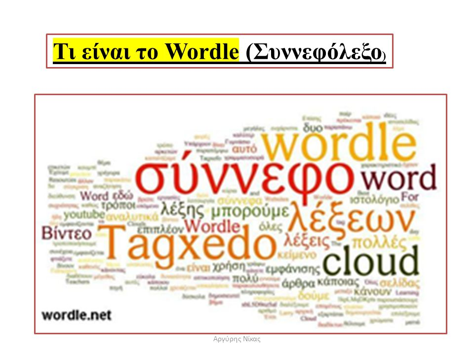 Τι είναι το Wordle (Συννεφόλεξο ) Αργύρης Νίκας