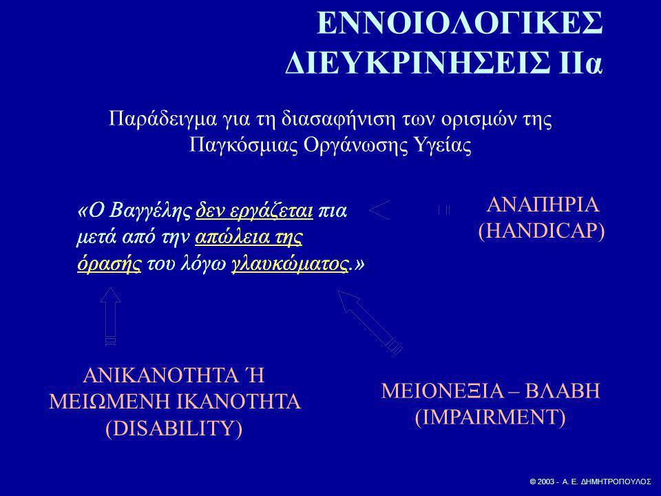 ΕΝΝΟΙΟΛΟΓΙΚΕΣ ΔΙΕΥΚΡΙΝΗΣΕΙΣ ΙIα © 2003 - Α. Ε. ΔΗΜΗΤΡΟΠΟΥΛΟΣ Παράδειγμα για τη διασαφήνιση των ορισμών της Παγκόσμιας Οργάνωσης Υγείας «Ο Βαγγέλης δεν