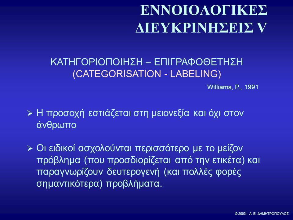 ΕΝΝΟΙΟΛΟΓΙΚΕΣ ΔΙΕΥΚΡΙΝΗΣΕΙΣ V © 2003 - Α. Ε. ΔΗΜΗΤΡΟΠΟΥΛΟΣ ΚΑΤΗΓΟΡΙΟΠΟΙΗΣΗ – ΕΠΙΓΡΑΦΟΘΕΤΗΣΗ (CATEGORISATION - LABELING) Williams, P., 1991  Η προσοχή