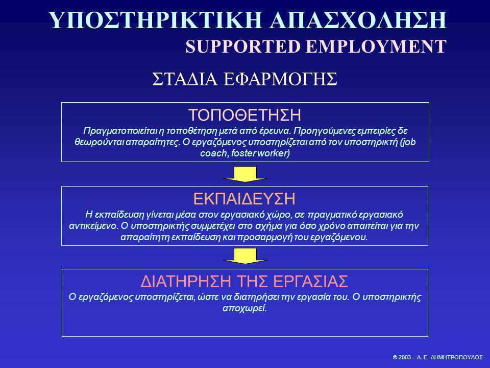 ΥΠΟΣΤΗΡΙΚΤΙΚΗ ΑΠΑΣΧΟΛΗΣΗ SUPPORTED EMPLOYMENT © 2003 - Α. Ε. ΔΗΜΗΤΡΟΠΟΥΛΟΣ ΣΤΑΔΙΑ ΕΦΑΡΜΟΓΗΣ ΤΟΠΟΘΕΤΗΣΗ Πραγματοποιείται η τοποθέτηση μετά από έρευνα.