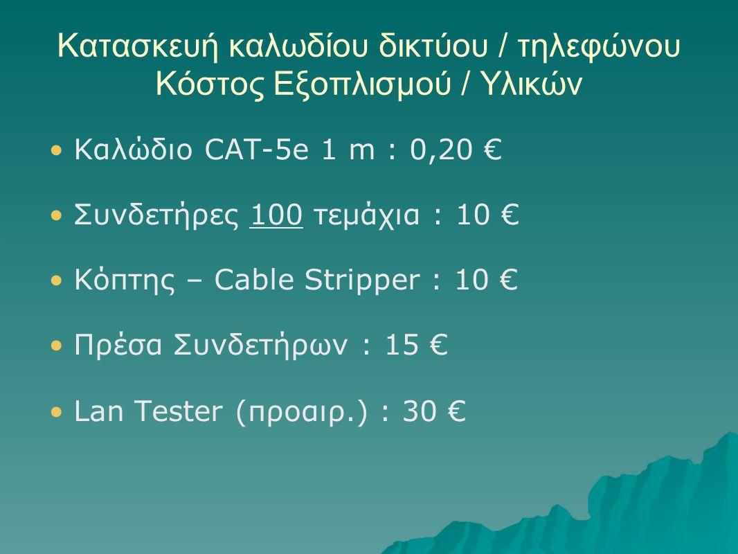 Κατασκευή καλωδίου δικτύου / τηλεφώνου Κόστος Εξοπλισμού / Υλικών Καλώδιο CAT-5e 1 m : 0,20 € Συνδετήρες 100 τεμάχια : 10 € Κόπτης – Cable Stripper :
