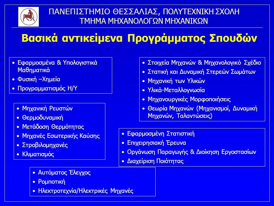 ΠΑΝΕΠΙΣΤΗΜΙΟ ΘΕΣΣΑΛΙΑΣ, ΠΟΛΥΤΕΧΝΙΚΗ ΣΧΟΛΗ ΤΜΗΜΑ ΜΗΧΑΝΟΛΟΓΩΝ ΜΗΧΑΝΙΚΩΝ Βασικά αντικείμενα Προγράμματος Σπουδών Εφαρμοσμένα & Υπολογιστικά Μαθηματικά Φυ