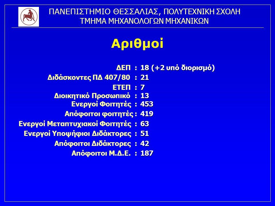 ΠΑΝΕΠΙΣΤΗΜΙΟ ΘΕΣΣΑΛΙΑΣ, ΠΟΛΥΤΕΧΝΙΚΗ ΣΧΟΛΗ ΤΜΗΜΑ ΜΗΧΑΝΟΛΟΓΩΝ ΜΗΧΑΝΙΚΩΝ Αριθμοί ΔΕΠ : Διδάσκοντες ΠΔ 407/80 : ΕΤΕΠ : Διοικητικό Προσωπικό : Ενεργοί Φοιτ