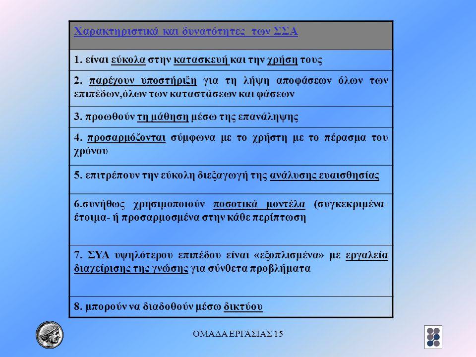 ΟΜΑΔΑ ΕΡΓΑΣΙΑΣ 15 Χαρακτηριστικά και δυνατότητες των ΣΣΑ 1. είναι εύκολα στην κατασκευή και την χρήση τους 2. παρέχουν υποστήριξη για τη λήψη αποφάσεω