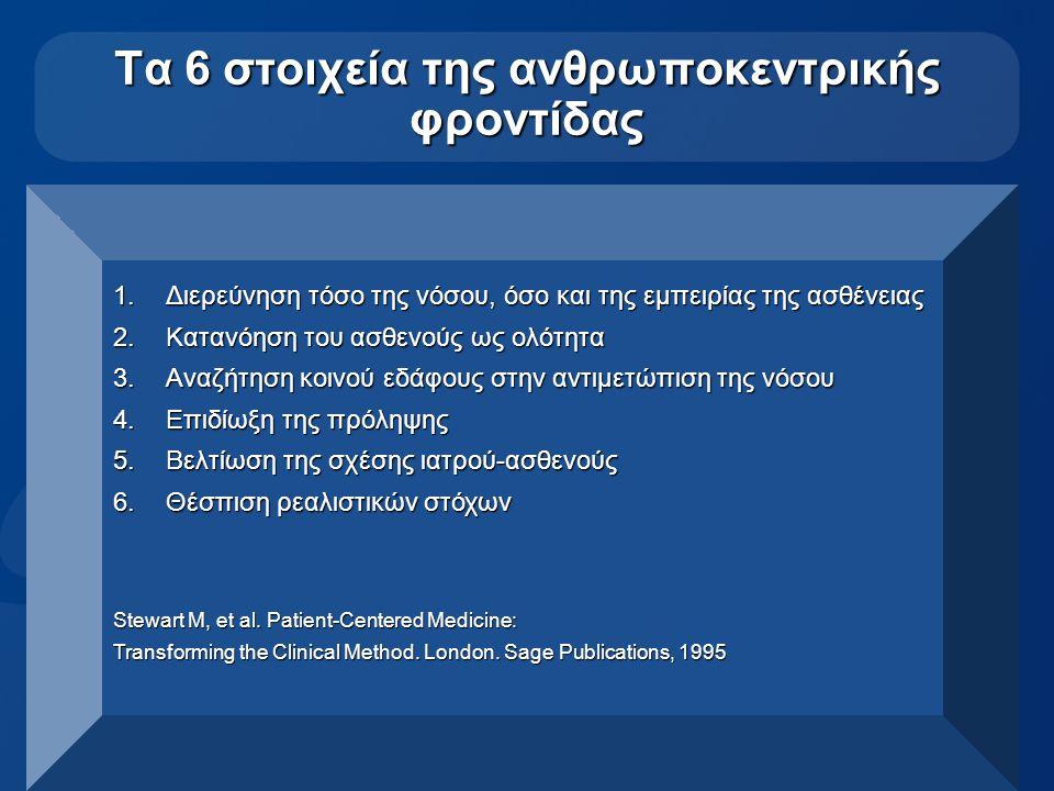 10 Τα 6 στοιχεία της ανθρωποκεντρικής φροντίδας 1.Διερεύνηση τόσο της νόσου, όσο και της εμπειρίας της ασθένειας 2.Κατανόηση του ασθενούς ως ολότητα 3.Αναζήτηση κοινού εδάφους στην αντιμετώπιση της νόσου 4.Επιδίωξη της πρόληψης 5.Βελτίωση της σχέσης ιατρού-ασθενούς 6.Θέσπιση ρεαλιστικών στόχων Stewart M, et al.