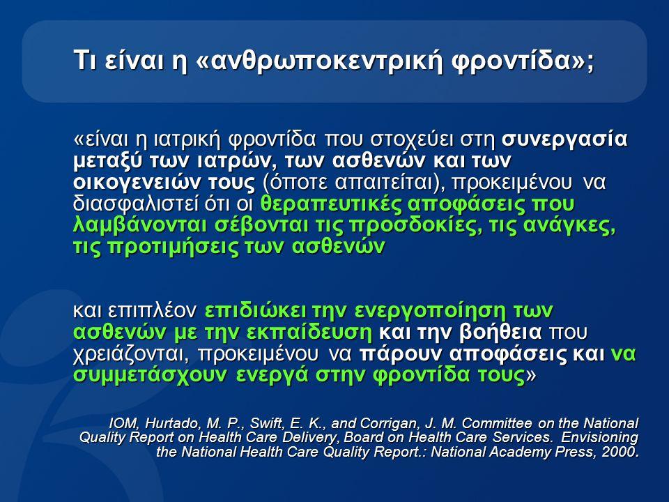 20 Καθήκον 1 ο : Ανακάλυψε τους λόγους προσέλευσης του ασθενή «Άκου τον ασθενή, προσπαθεί να σου πει τη διάγνωση», William Osler Ρώτησε για την επαγγελματική και κοινωνική κατάσταση του ασθενή Ρώτησε που πιστεύει ότι οφείλονται τα συμπτώματά του Άλλα προβλήματα;