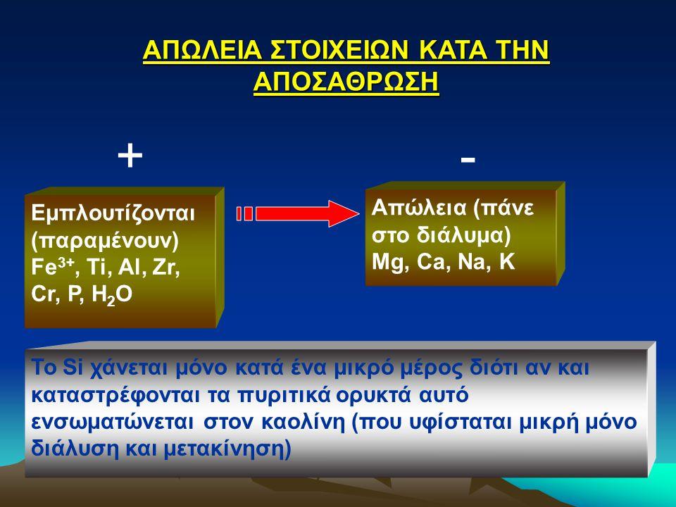 ΑΠΩΛΕΙΑ ΣΤΟΙΧΕΙΩΝ ΚΑΤΑ ΤΗΝ ΑΠΟΣΑΘΡΩΣΗ Εμπλουτίζονται (παραμένουν) Fe 3+, Ti, Al, Zr, Cr, P, H 2 O To Si χάνεται μόνο κατά ένα μικρό μέρος διότι αν και