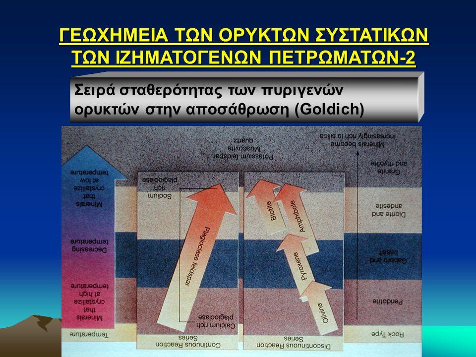 Σειρά σταθερότητας των πυριγενών ορυκτών στην αποσάθρωση (Goldich)