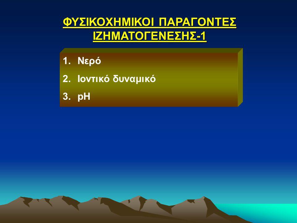 ΦΥΣΙΚΟΧΗΜΙΚΟΙ ΠΑΡΑΓΟΝΤΕΣ ΙΖΗΜΑΤΟΓΕΝΕΣΗΣ-1 1.Νερό 2.Ιοντικό δυναμικό 3.pH