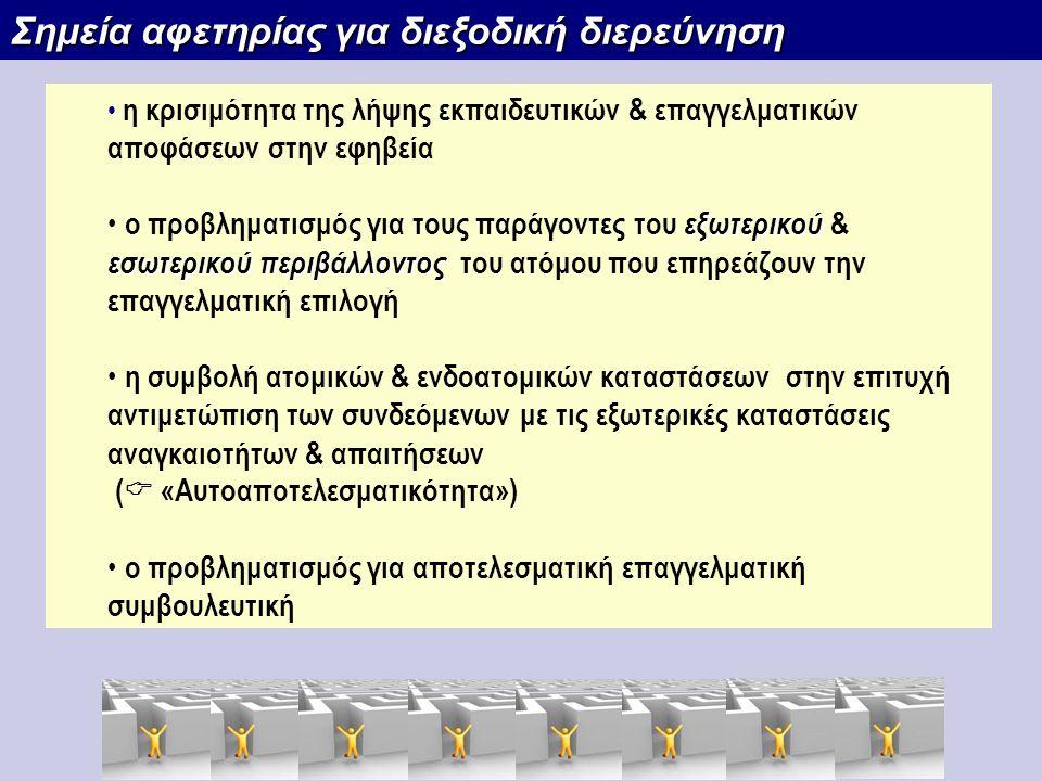 Σημεία αφετηρίας για διεξοδική διερεύνηση η κρισιμότητα της λήψης εκπαιδευτικών & επαγγελματικών αποφάσεων στην εφηβεία εξωτερικού εσωτερικού περιβάλλοντος ο προβληματισμός για τους παράγοντες του εξωτερικού & εσωτερικού περιβάλλοντος του ατόμου που επηρεάζουν την επαγγελματική επιλογή η συμβολή ατομικών & ενδοατομικών καταστάσεων στην επιτυχή αντιμετώπιση των συνδεόμενων με τις εξωτερικές καταστάσεις αναγκαιοτήτων & απαιτήσεων (  «Αυτοαποτελεσματικότητα») ο προβληματισμός για αποτελεσματική επαγγελματική συμβουλευτική