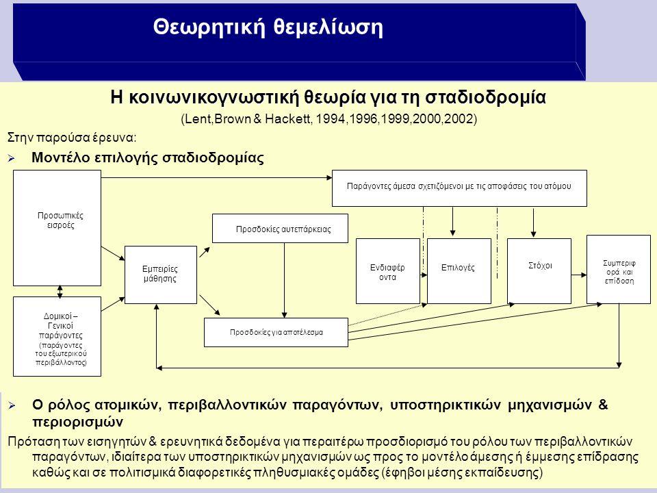 Θεωρητική θεμελίωση  Ο ρόλος ατομικών, περιβαλλοντικών παραγόντων, υποστηρικτικών μηχανισμών & περιορισμών Πρόταση των εισηγητών & ερευνητικά δεδομένα για περαιτέρω προσδιορισμό του ρόλου των περιβαλλοντικών παραγόντων, ιδιαίτερα των υποστηρικτικών μηχανισμών ως προς το μοντέλο άμεσης ή έμμεσης επίδρασης καθώς και σε πολιτισμικά διαφορετικές πληθυσμιακές ομάδες (έφηβοι μέσης εκπαίδευσης) Η κοινωνικογνωστική θεωρία για τη σταδιοδρομία (Lent,Brown & Hackett, 1994,1996,1999,2000,2002) Στην παρούσα έρευνα:  Μοντέλο επιλογής σταδιοδρομίας Προσωπικές εισροές Δομικοί – Γενικοί παράγοντες (παράγοντες του εξωτερικού περιβάλλοντος) Εμπειρίες μάθησης Ενδιαφέρ οντα Επιλογές Στόχοι Συμπεριφ ορά και επίδοση Προσδοκίες αυτεπάρκειας Προσδοκίες για αποτέλεσμα Παράγοντες άμεσα σχετιζόμενοι με τις αποφάσεις του ατόμου