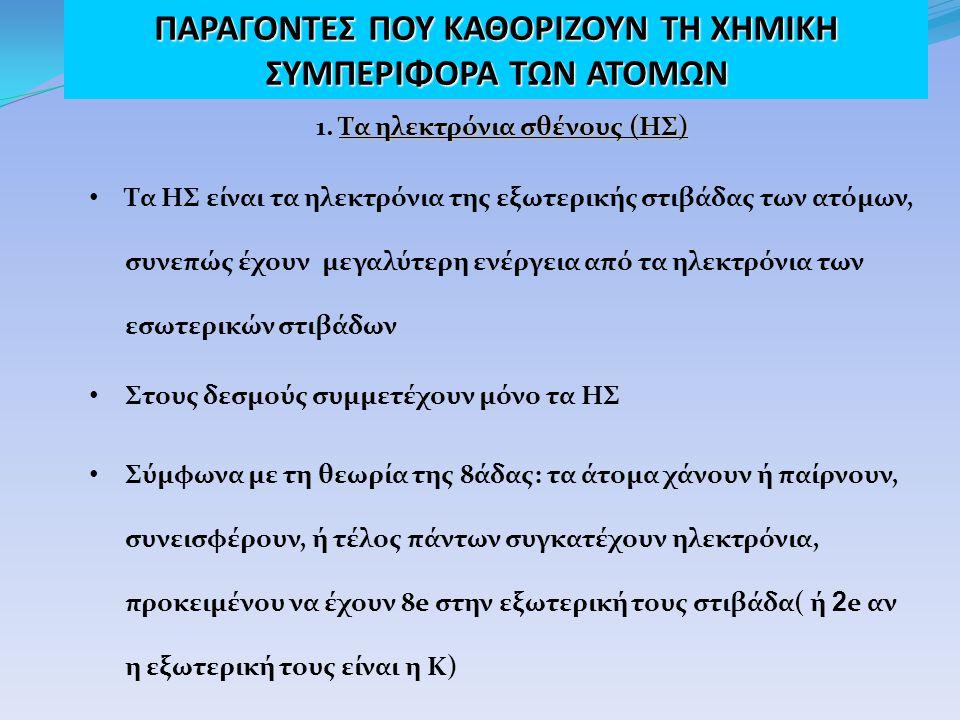 13 Al Al: K(2), L(8),M(3) 8O8O O:K(2), L(6) AlO O O 2Al +3, 3O -2 Al 2 O 3 Al 2 O 3 (ΟΞΕΙΔΙΟ ΑΡΓΙΛΙΟΥ)