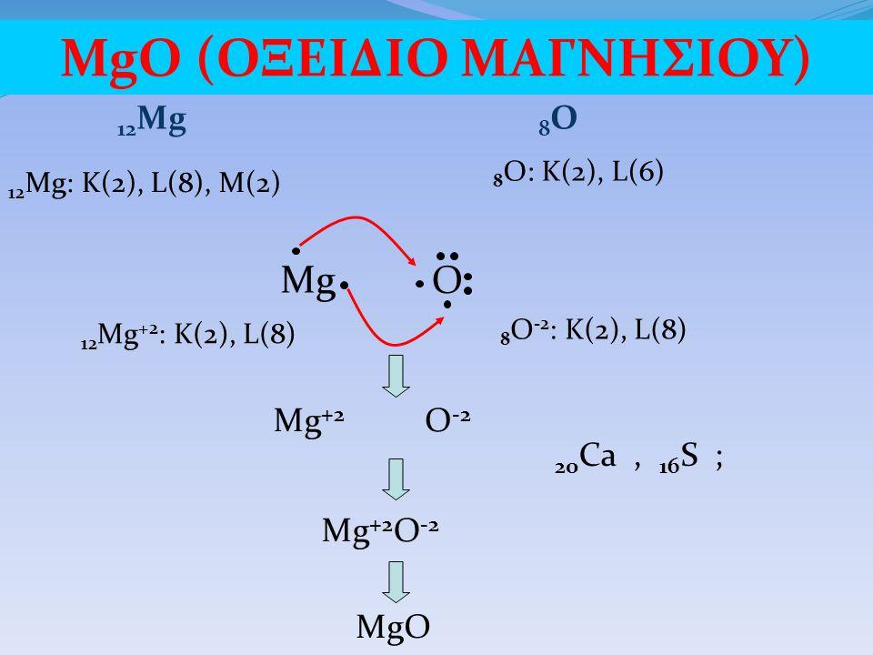 12 Mg 8 O 12 Mg: Κ(2), L(8), M(2) 8 O: K(2), L(6) Mg O Mg +2 O -2 MgO 20 Ca, 16 S ; 12 Mg +2 : Κ(2), L(8) 8 O -2 : K(2), L(8) Mg +2 O -2 MgO (ΟΞΕΙΔΙΟ ΜΑΓΝΗΣΙΟΥ)