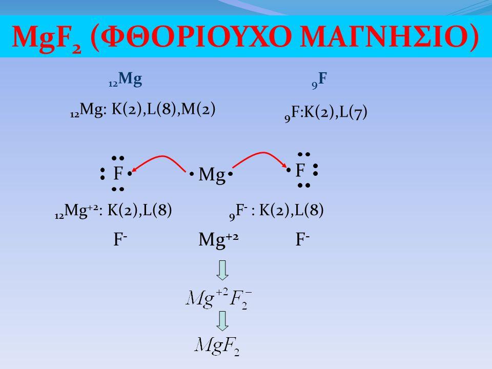 12 Mg 9F9F 12 Mg: K(2),L(8),M(2) 9 F:K(2),L(7) Mg F F Mg +2 F-F- F-F- 12 Mg +2 : K(2),L(8) 9 F - : K(2),L(8) MgF 2 (ΦΘΟΡΙΟΥΧΟ ΜΑΓΝΗΣΙΟ)